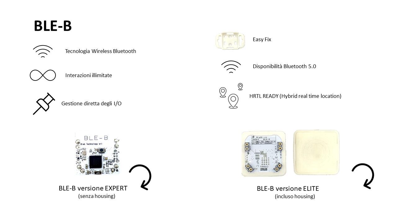 Il BLE-B è Il Super Beacon Con Funzionalità Avanzate