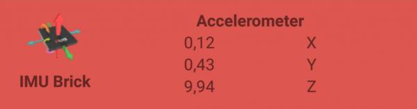 Quando Il Blebrick IMU è Connesso Al Tuo BLE-B, La MakeApp Ti Mostrerà I Valori Di Default Relativi All'accelerometro A 3 Assi Espressi In M/s2