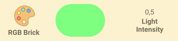 Quando Il Blebrick RGB è Connesso Al BLE-B, La MakeApp Mostrerà Il Colore Rilevato E Il Valore Relativo All'intensità Della Luce Bianca