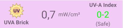Quando Il Blebrick UVA è Connesso Al Tuo BLE-B, La MakeApp Mostrerà Il Valore Relativo All'intensità Dei Raggi UV E Un'indicazione Dell'indice UVA
